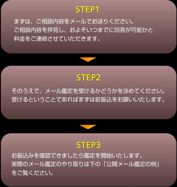 mail_nagare